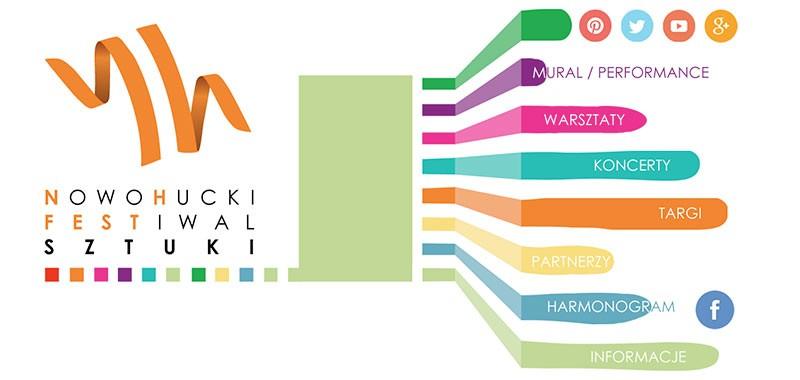 Nowohucki Festiwal Sztuki